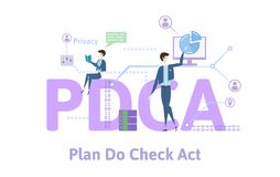PDCA, Plan, tun, Kontrolle, Tat Konzepttabelle mit Schlüsselwörtern, Buchstaben und Ikonen Farbige flache Vektorillustration auf  vektor abbildung
