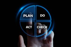 PDCA-planet gör begrepp för framgång för mål för strategi för handling för affär för kontrollhandling royaltyfria bilder