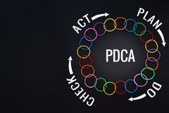 PDCA process improvement, Action plan strategy. colorful rubber band on the black backgrounds with text PLAN, DO, CHECK and ACT royalty free stock photography