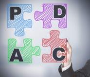 PDCA-schema royalty-vrije stock foto's