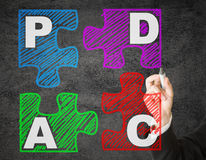 PDCA schema Royalty Free Stock Photos