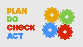 Plan Do Check Act (PDCA) quality cycle in 4K video