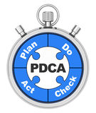 PDCA-stoppuren Arkivfoto