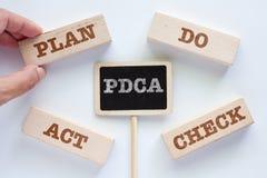 PDCA voor beheersmethode stock foto