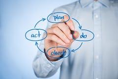 PDCA-Zyklusmanagement Lizenzfreies Stockbild