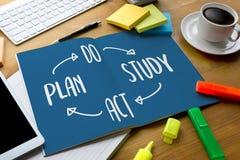 PDSA -计划学习行动,鼓励时间行动刺激 库存照片