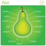 Pear composition Stock Photo