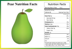 Pear Nutrition Facts. Illustration of a pear on a white background with a nutrition label showing nutritional serving size facts Stock Images