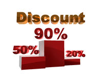 Pedestal of the discounts Stock Images