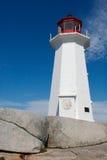 Peggy Bucht-Leuchtturm Lizenzfreies Stockbild