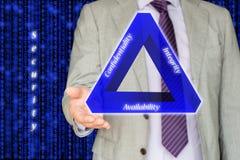 Pelarna för informationssäkerhet från CIA-triangeln royaltyfri fotografi