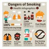 Peligros de fumar stock de ilustración