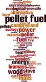 Pellet fuel word cloud. Concept. Vector illustration royalty free illustration