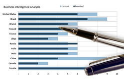 Pen on business graph Royalty Free Stock Photos