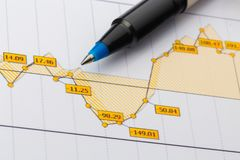 Pen on Business Graphs and Charts. Business charts bar chart data analysis financial chart research statistics analysis Royalty Free Stock Photos