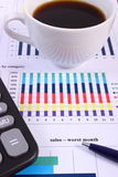 Pen, calculator and cup of coffee on financial graph, business concept Royalty Free Stock Photo