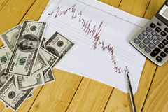 Pen ,calculator, dollars and financial Graphs. Stock Photography