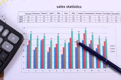 Pen and calculator on financial graph, business concept Royalty Free Stock Photo