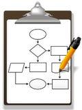 Pen drawing process management flowchart clipboard. Pen drawing a process management or program flowchart on a clipboard