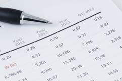 Pen on financial highlight Stock Photo