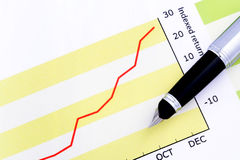 Pen on Indexed Return Graph. Pen on Positive Earning Graph (still life Royalty Free Stock Images