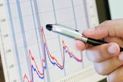 Pen op bedrijfsgrafiek Royalty-vrije Stock Foto