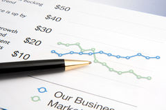 Pen Resting on a Stock Price Chart Royalty Free Stock Photo
