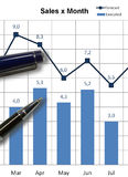 Pen on sales per month graph royalty free stock photo