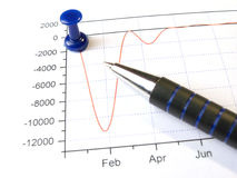 Pen and thumbtack against the graph Stock Photography