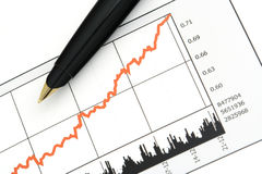 Pena na carta do preço das acções Imagens de Stock Royalty Free