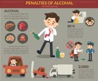 Penas del alcohol stock de ilustración