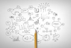 Pencil on brainstorm diagram Stock Images