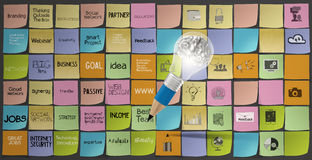 Pencil 3d light bulb with metal brain draws icons. Of business strategy on sticky note as concept Stock Photography