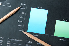 Pencil on education graph document. Royalty Free Stock Photos