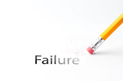 Pencil with eraser. Closeup of pencil eraser and black failure text. Failure. Pencil with eraser Royalty Free Stock Photo