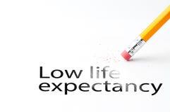 Pencil with eraser. Closeup of pencil eraser and black low life expectancy text. Low life expectancy. Pencil with eraser Royalty Free Stock Photos