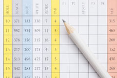 Pencil on a golf scorecard Royalty Free Stock Images