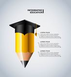 Pencil and graduation cap icon. Infographic education design. Ve Royalty Free Stock Photos