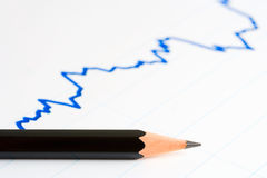 Pencil and Graph Line Royalty Free Stock Image