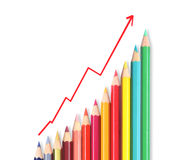 Pencil graph stock market Royalty Free Stock Images