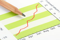 Pencil on Indexed Return Chart. Pencil on Chart Stock Image
