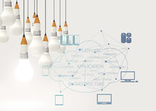 Pencil lightbulb 3d and cloud network diagram Royalty Free Stock Image