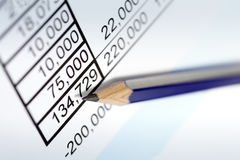 Pencil over Financial Figures Royalty Free Stock Images