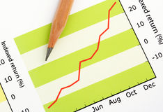 Pencil on Positive Earning Graph. Pencil on Indexed return Graph Stock Images