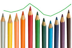Pencil rainbow. Colored Pencils red blue green yellow orange stock image