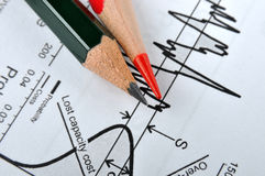 Pencil and statistical chart. Statistical engineering chart and two pencil in different color, shown as analysis for engineering, production, capacity, or Royalty Free Stock Photo