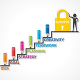 Pencils climb up success stair and business man point to success lock Stock Images