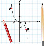 Pencils and mathematical graph Royalty Free Stock Photo
