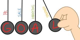 Pendelzeichnung des Faktors, zum des Ziels zu erreichen Lizenzfreie Stockbilder
