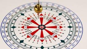 Pendolo per divinazione archivi video